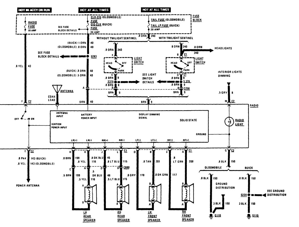 1989 Buick Century Fuse Box Opinions About Wiring Diagram In 2001 Diagrams Audio Carknowledge