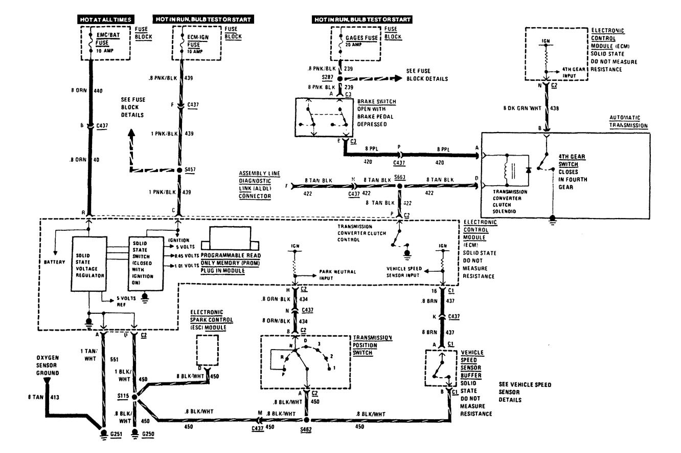 1989 Buick Century Fuse Box Diagram Wire Data Schema Wiring Diagrams Computer 2002 Panel 2003