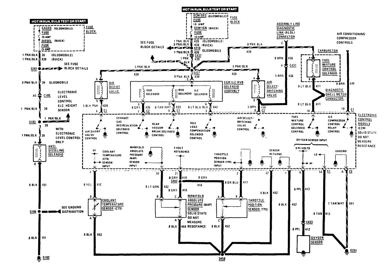 1995 Buick Century Wiring Schematic Library 92 Diagram 1989 Diagrams Computer Data
