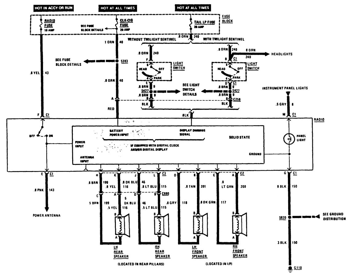 Buick Century 1988 Wiring Diagrams Audio Carknowledge Lesabre Diagram