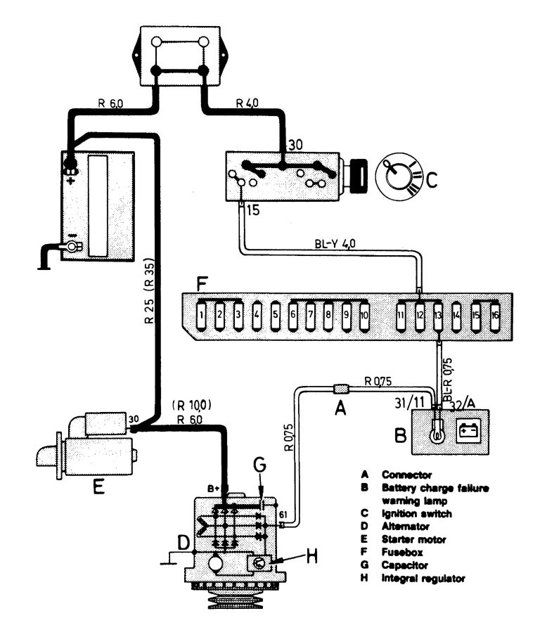 Volvo 244  1986 - 1987  - Wiring Diagrams