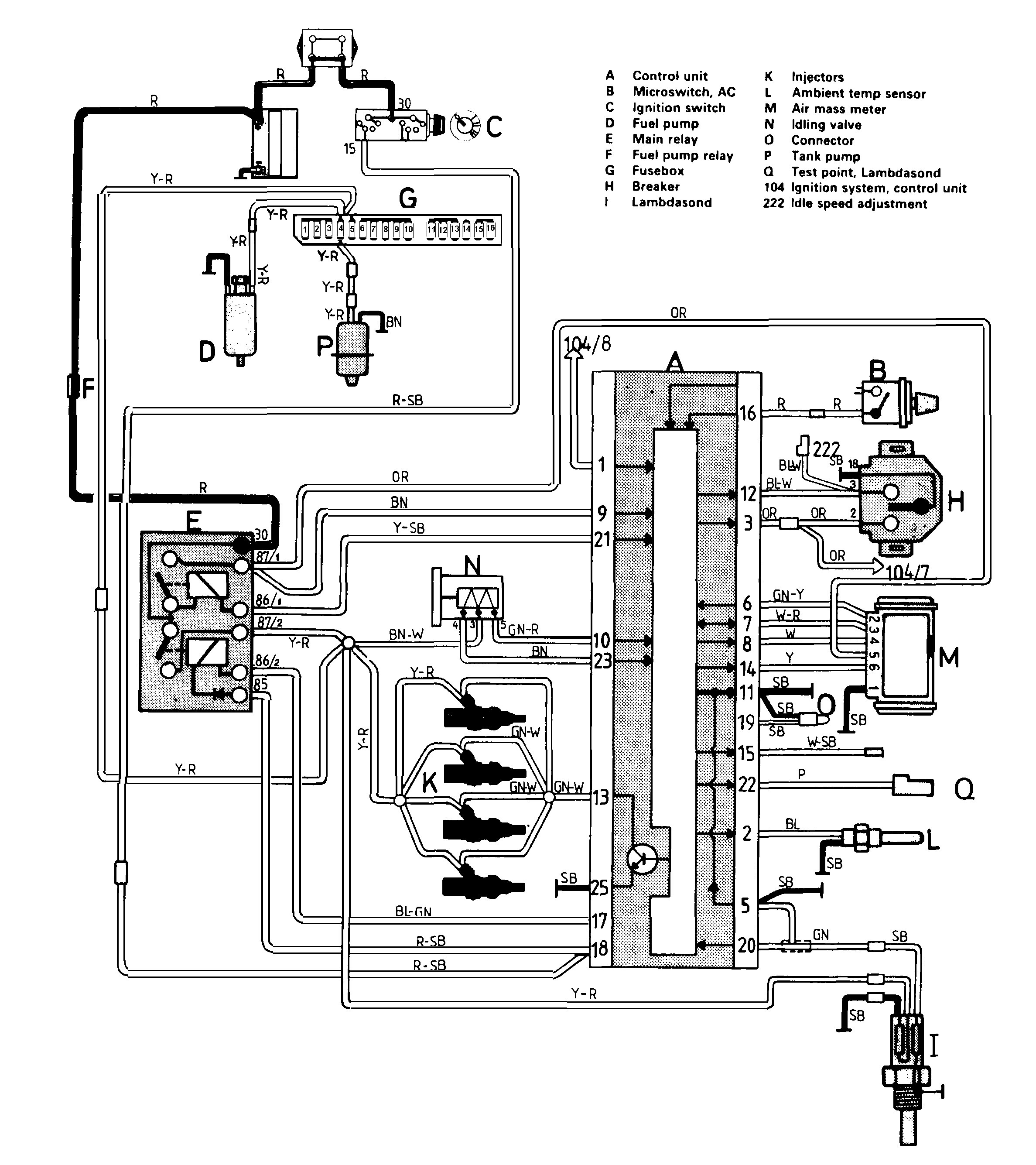 volvo 244  1987 - 1988  - wiring diagrams - fuel controls