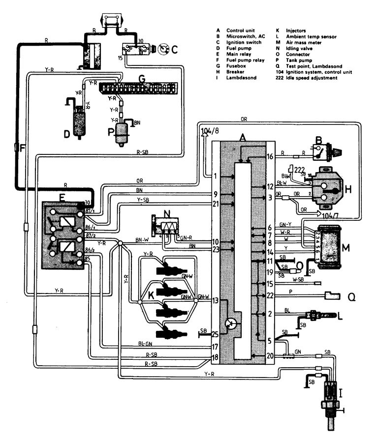 volvo 244  1986  - wiring diagrams