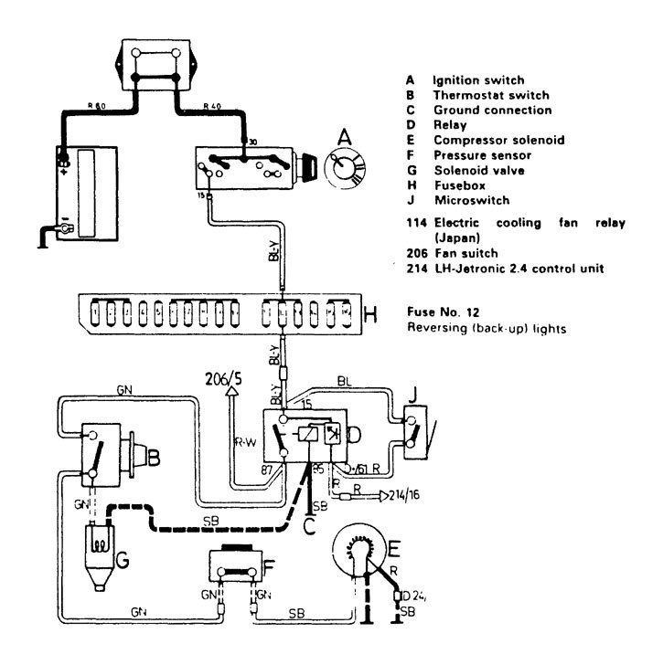 Volvo 244 (1989) - wiring diagrams - HVAC controls - Carknowledge.infoCarknowledge.info