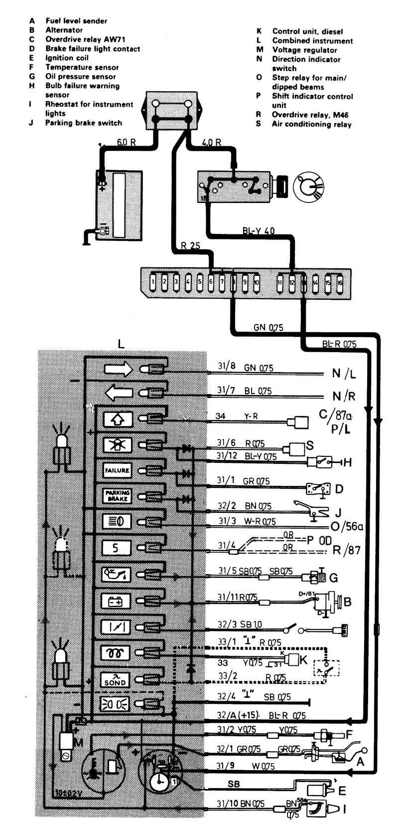 Volvo 244  1986 - 1987  - Wiring Diagrams - Instrumentation