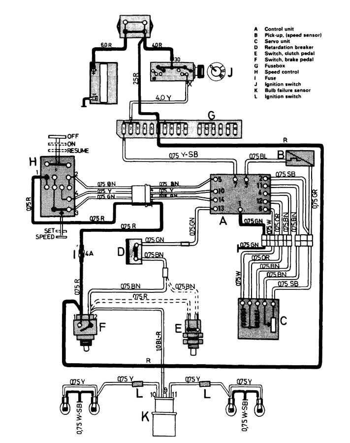 Volvo 244 (1986 - 1987) - wiring diagrams - speed controls -  Carknowledge.infoCarknowledge.info