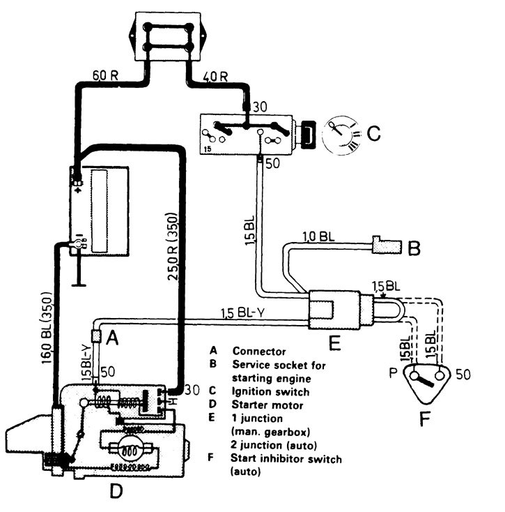 volvo 244  1986  - wiring diagrams - starting