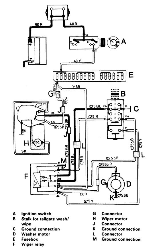 volvo 244  1987  - wiring diagrams
