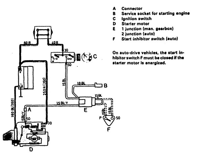 Volvo 244  1988 - 1989  - Wiring Diagrams - Starting