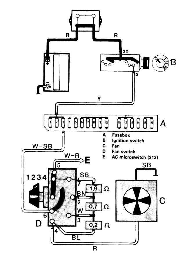 Volvo 245  1986  - Wiring Diagrams
