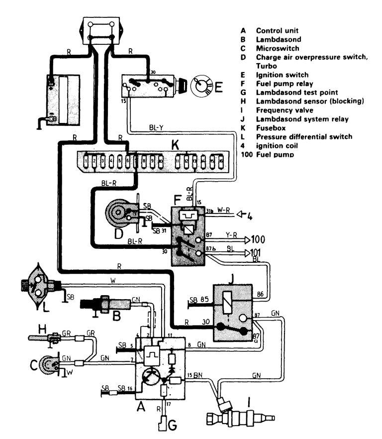 Volvo 245  1986  - Wiring Diagrams - Fuel Controls