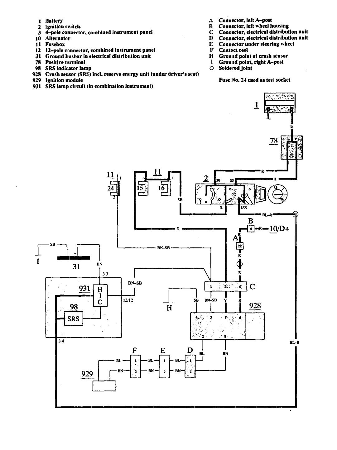 Volvo 740  1991  - Wiring Diagrams - Air Bags