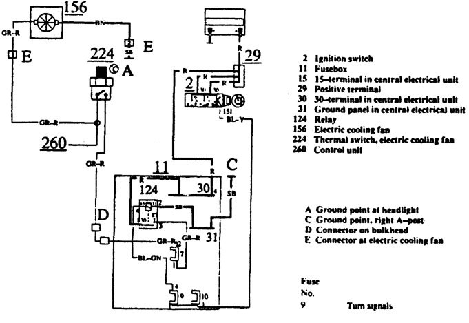 volvo 940 cooling fan wiring diagram volvo 740  1988  wiring diagrams cooling fans carknowledge info  volvo 740  1988  wiring diagrams
