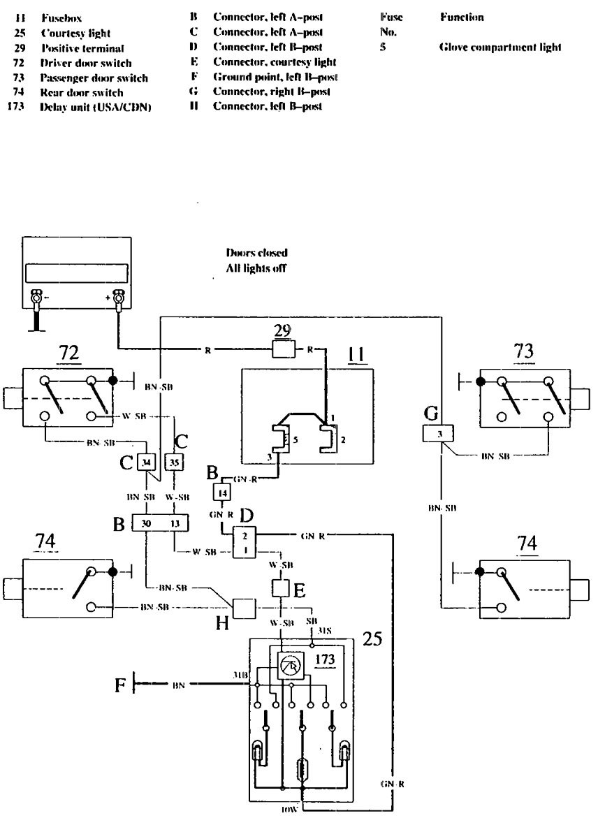 1990 volvo 740 fuse diagram trusted wiring diagram