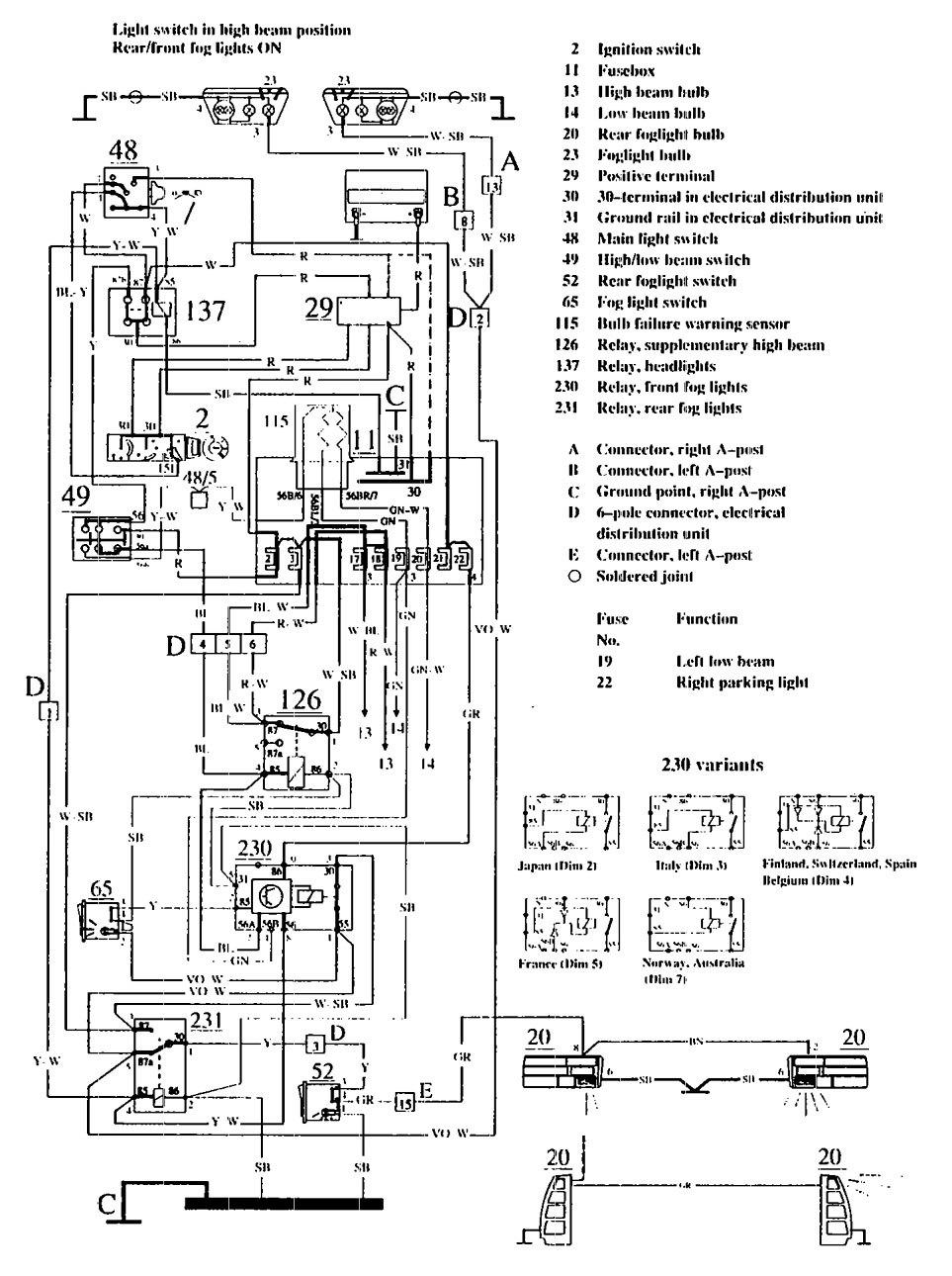 Volvo 740 (1990) - wiring diagrams - fog lamps - Carknowledge.info | Volvo Fog Lights Wiring Diagram |  | Carknowledge.info