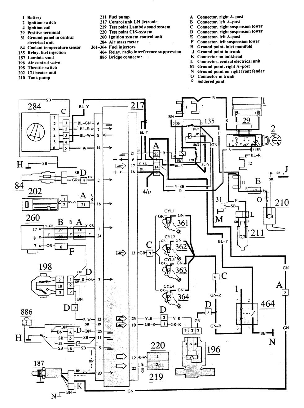 1989 mazda b2200 wiring diagram schematic volvo 740  1988 1989  wiring diagrams fuel controls  volvo 740  1988 1989  wiring