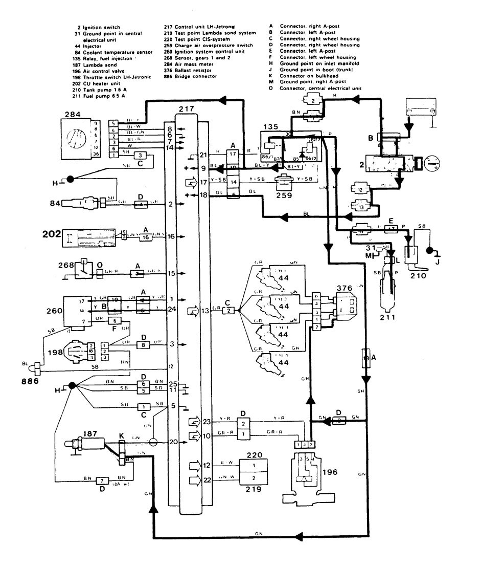 volvo 740  1986 - 1987  - wiring diagrams - fuel controls