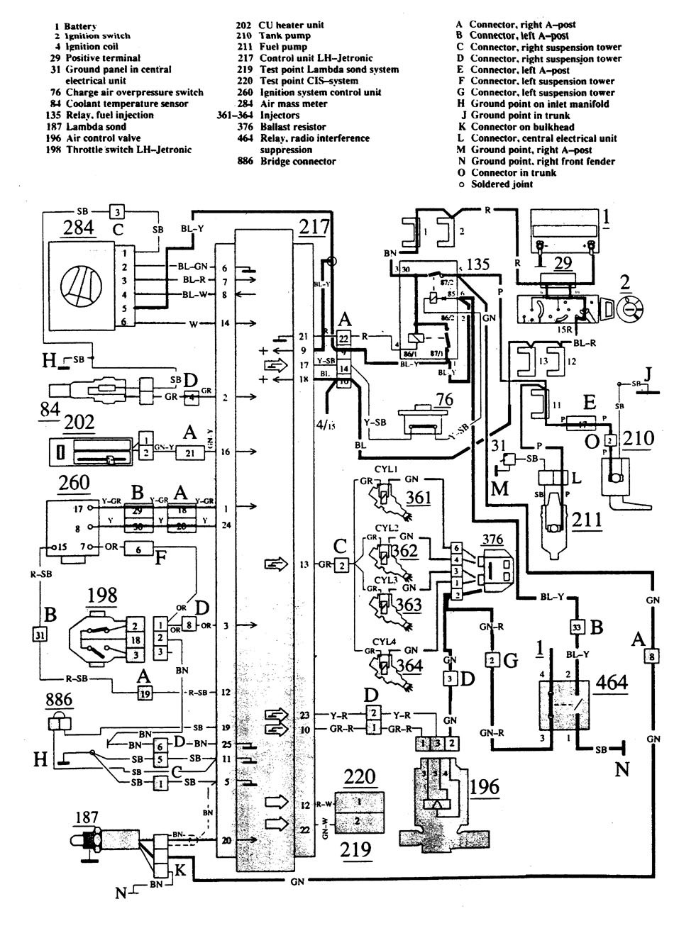volvo 740 1988 1989 wiring diagrams fuel controls carknowledge rh carknowledge info
