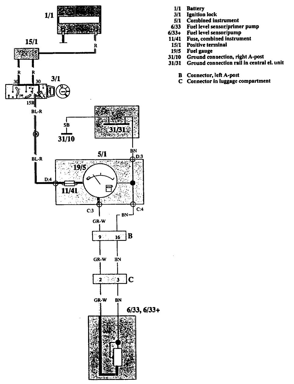 Wiring Diagram For 1990 Volvo 740 : Volvo  wiring diagrams fuel warning