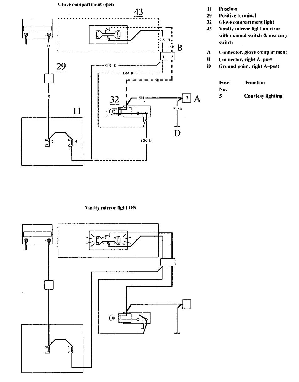 Wiring Diagram For 1990 Volvo 740 : Volvo  wiring diagrams glove compartment