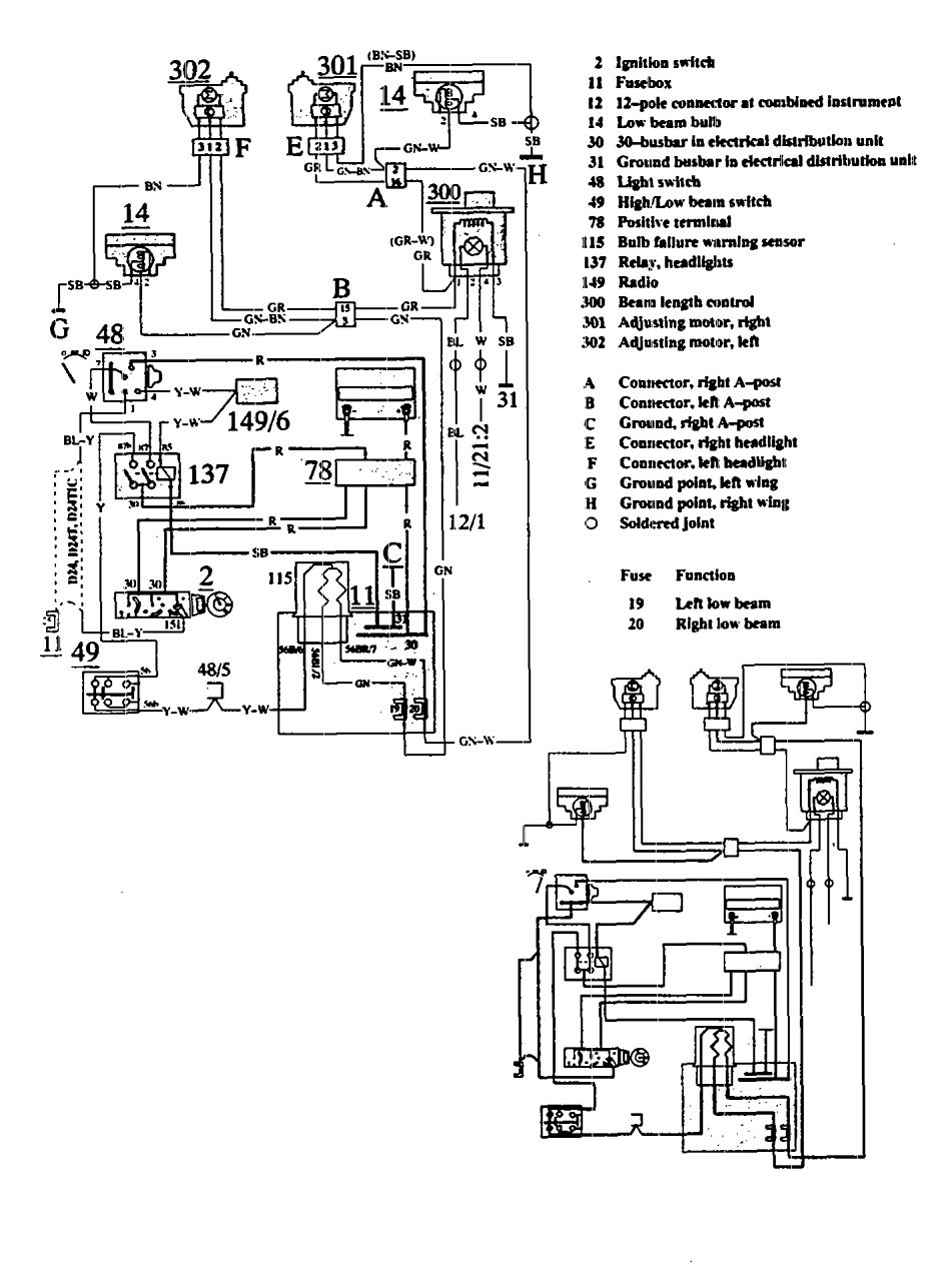 volvo 740  1991  - wiring diagrams - headlamps