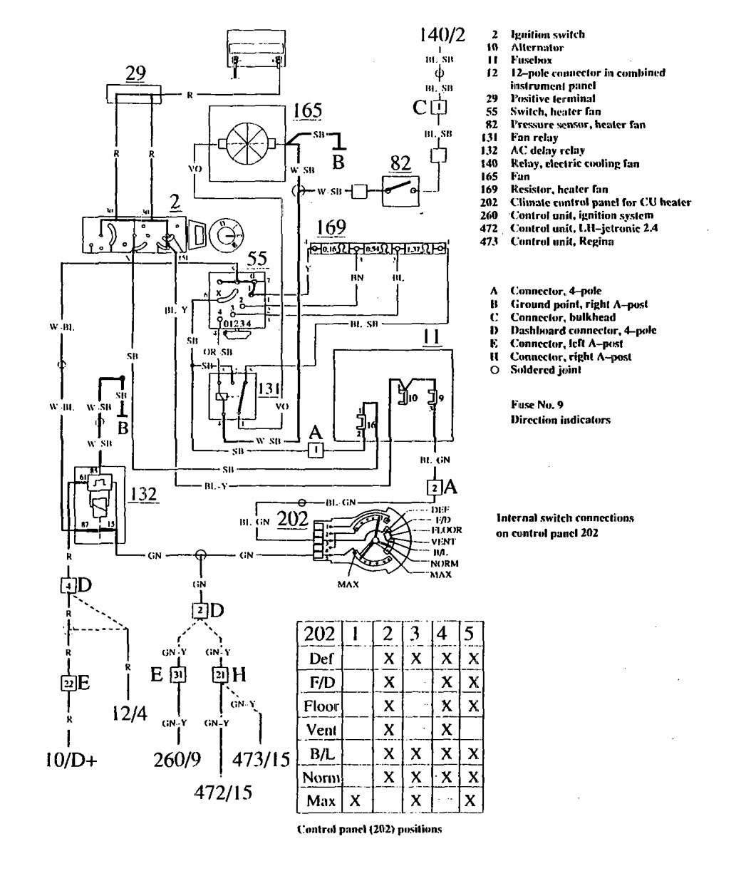 Wiring Diagram For 1990 Volvo 740 : Volvo  wiring diagrams heater carknowledge