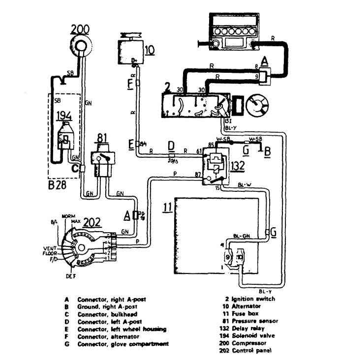 volvo 740  1986  - wiring diagrams - hvac controls
