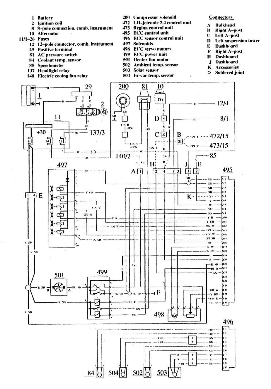 Subaru Forester Temperature Senser Havc Diagram Wiring 2 5xt Engine Volvo 740 1990 Diagrams Hvac Controls Carknowledge Part