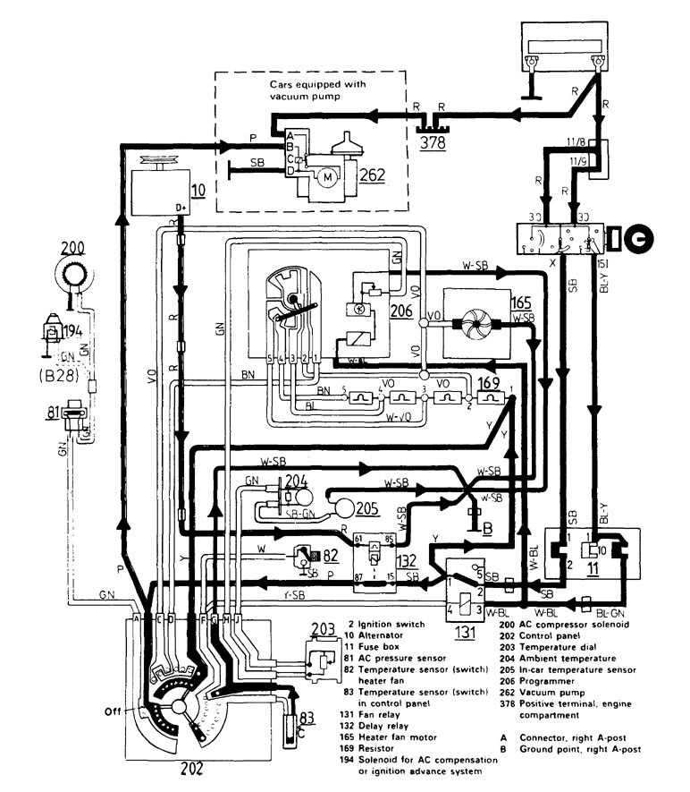 Volvo 740  1987  - Wiring Diagrams