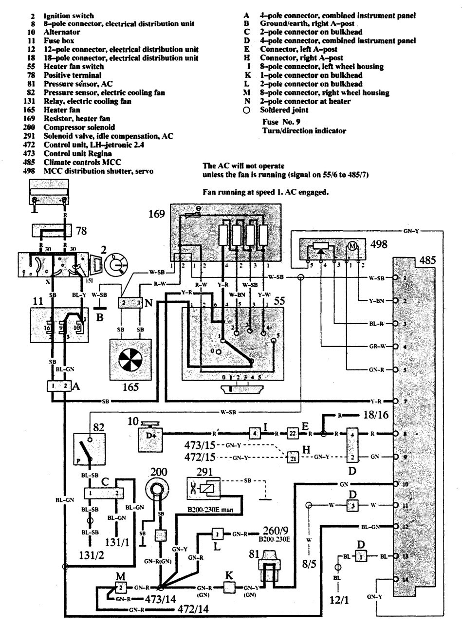 Volvo 740 (1991) – wiring diagrams – HVAC controls – CARKNOWLEDGE