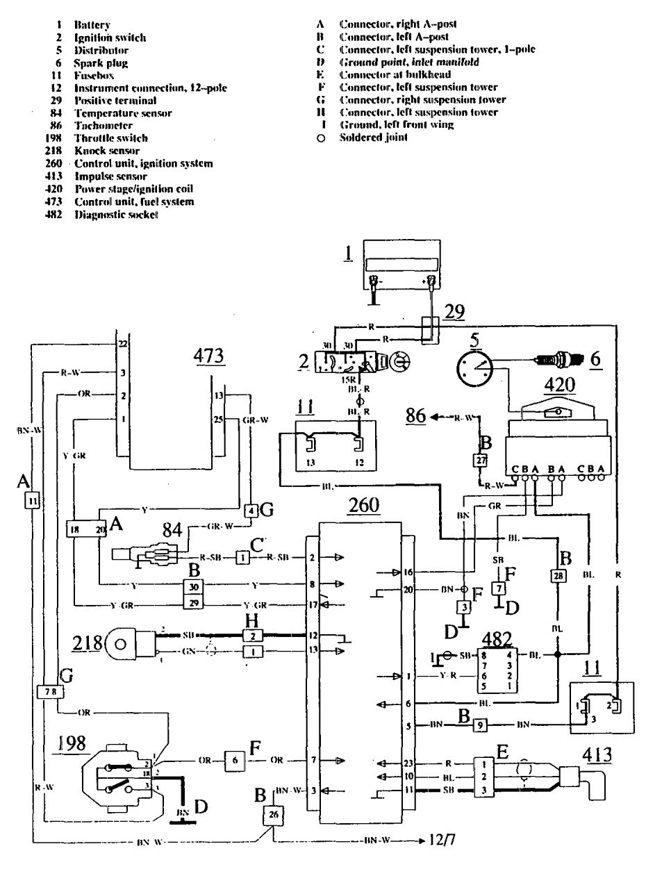Volvo 740 Wiring Diagram 1991 Diagrams Truck Engine 1990 Ignition