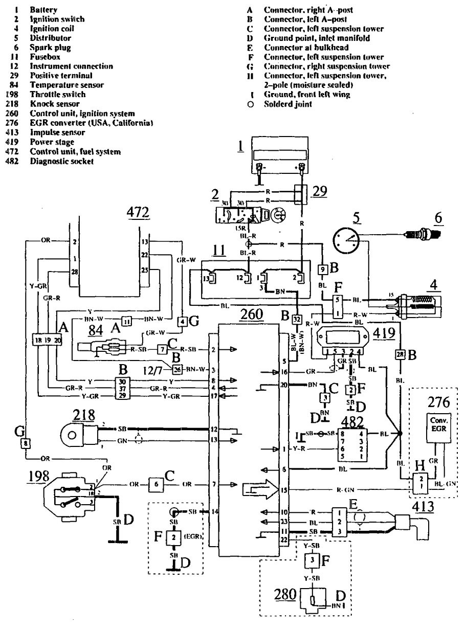 Volvo Wiring Diagram Ignition V