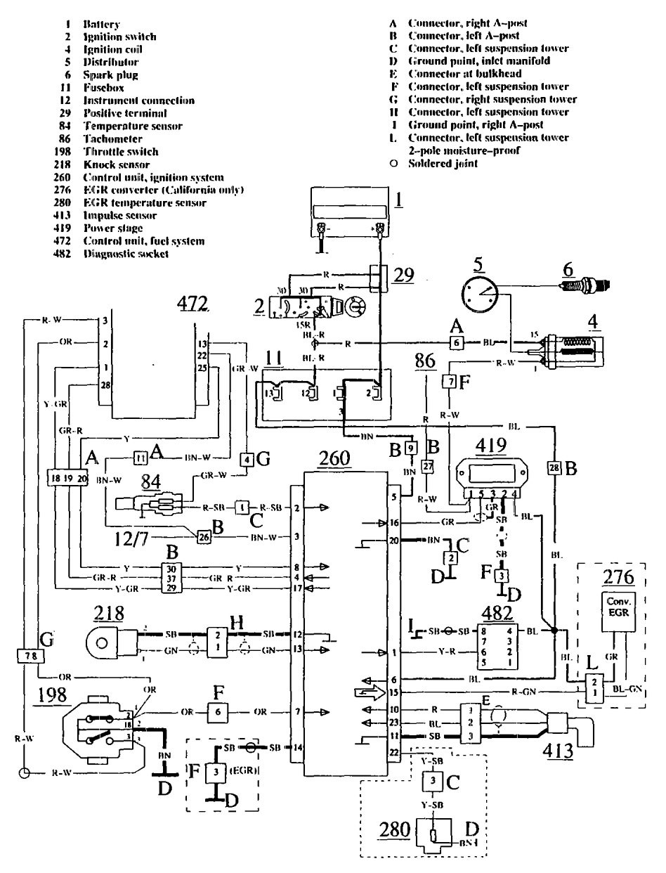 volvo 740  1990 - 1991  - wiring diagrams