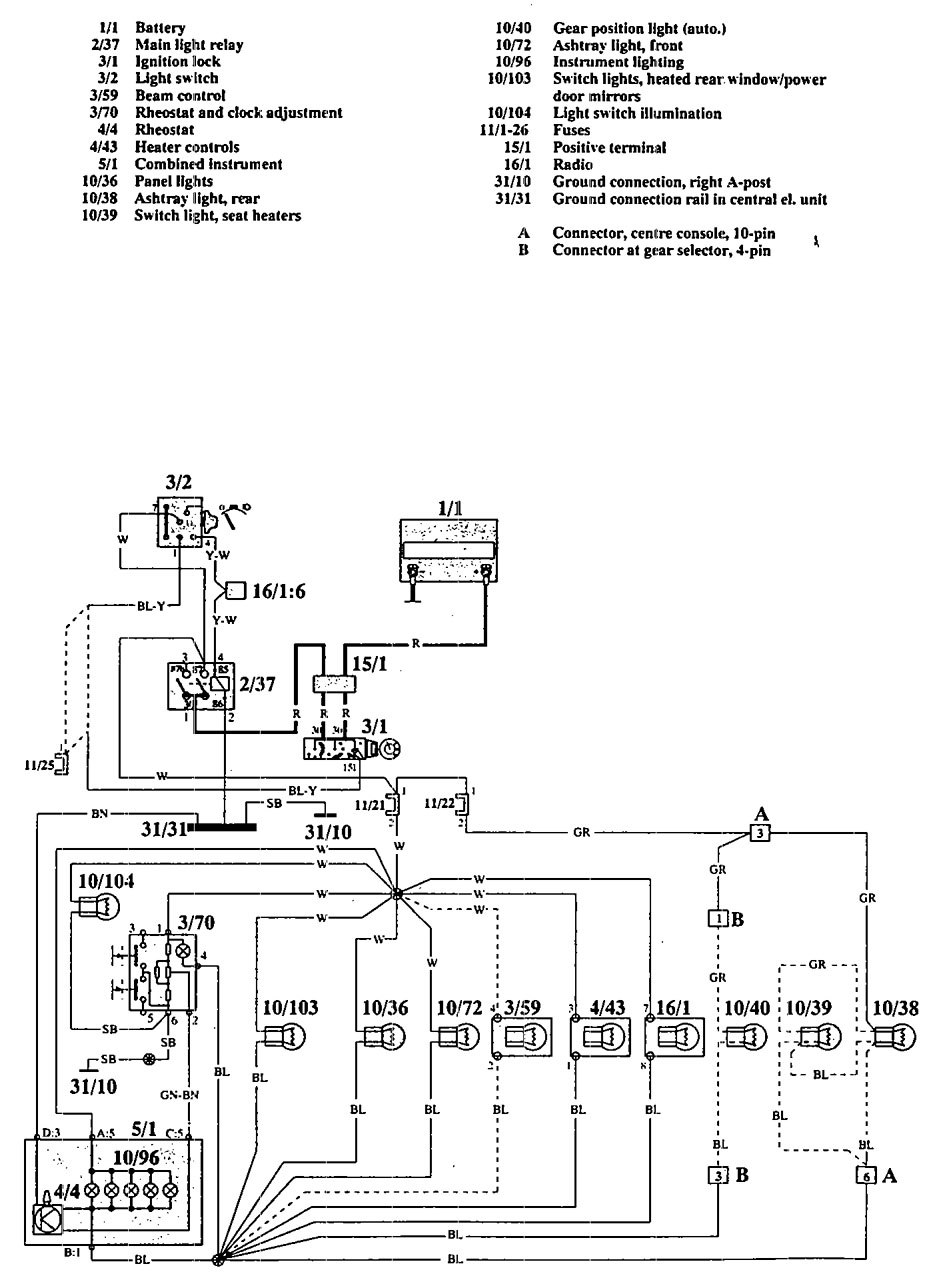 Volvo 740 1992 Wiring Diagrams Instrument Panel