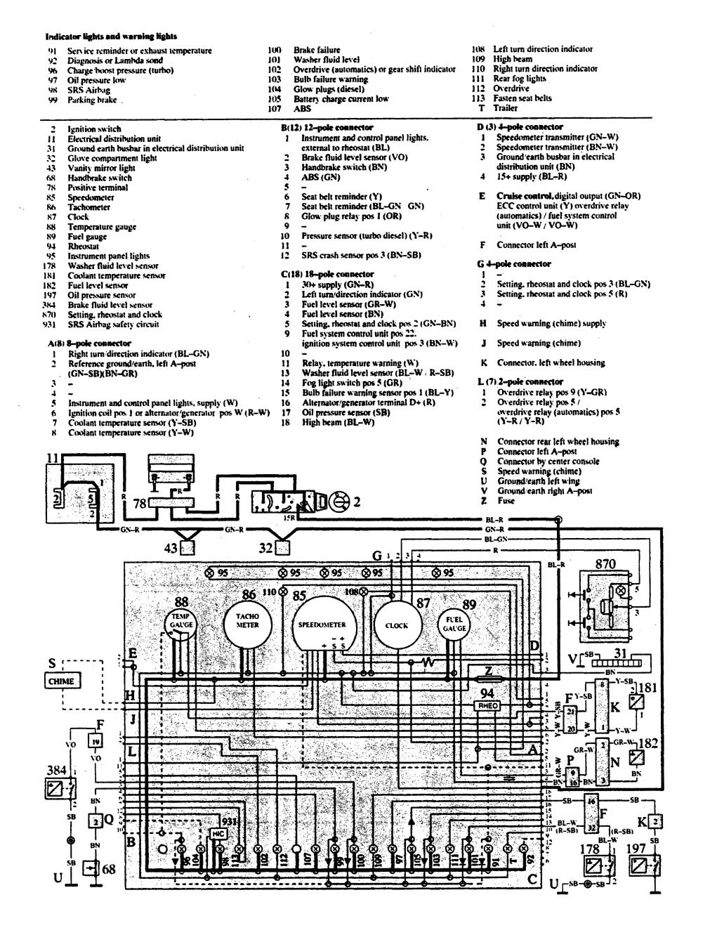 [SCHEMATICS_48DE]  Volvo 740 (1991) - wiring diagrams - instrumentation - Carknowledge.info | 1991 Volvo 740 Wiring Diagrams |  | Carknowledge.info