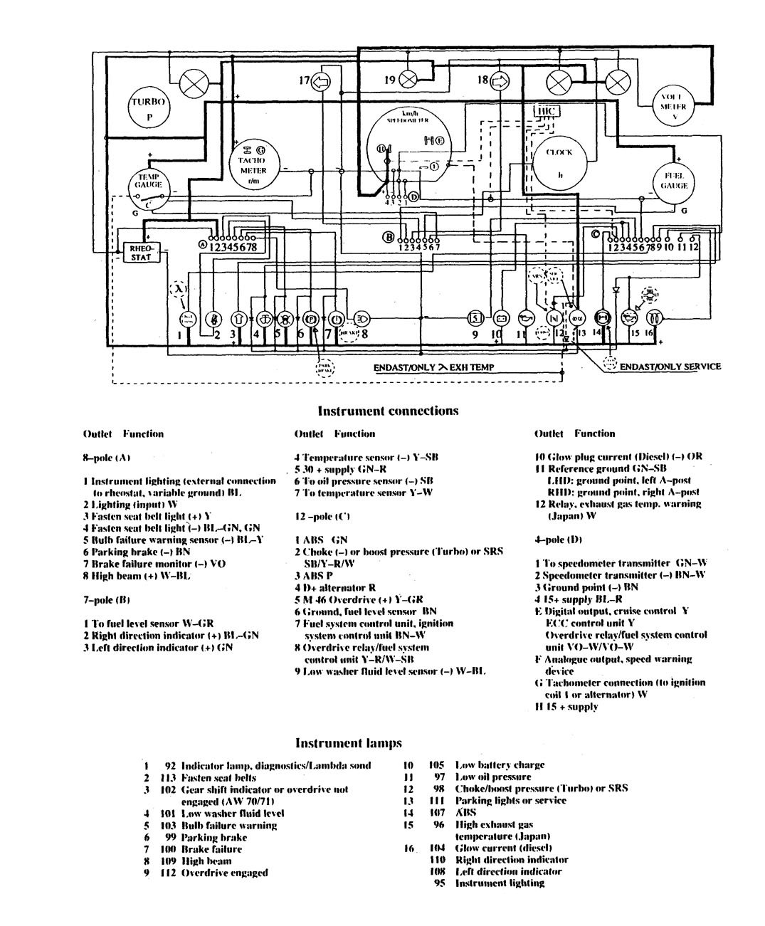 Wiring Diagram For 1990 Volvo 740 : Volvo  wiring diagrams instrumentation