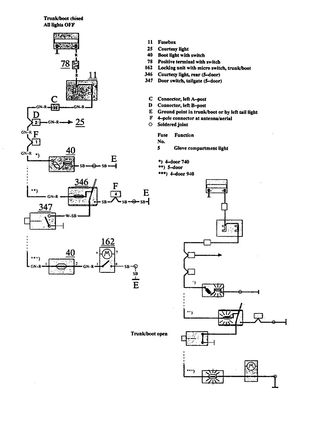 Volvo 740 (1991) – wiring diagrams – luggage compartment lamps ...
