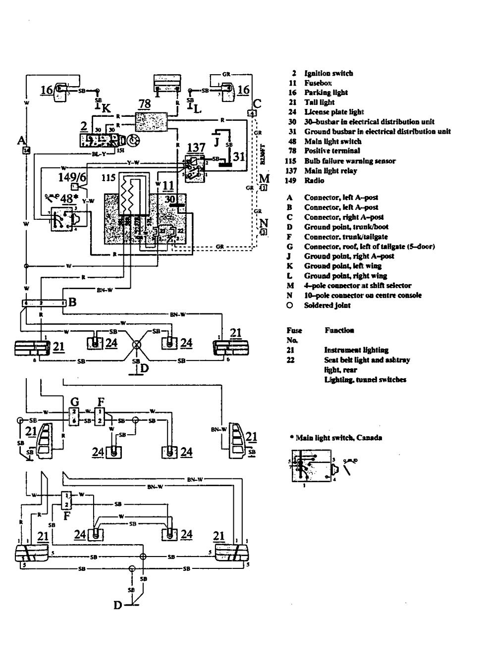 Volvo S40 Fuse Diagram Great Design Of Wiring 1996 240 Electrcal Box Panel Auto 2006