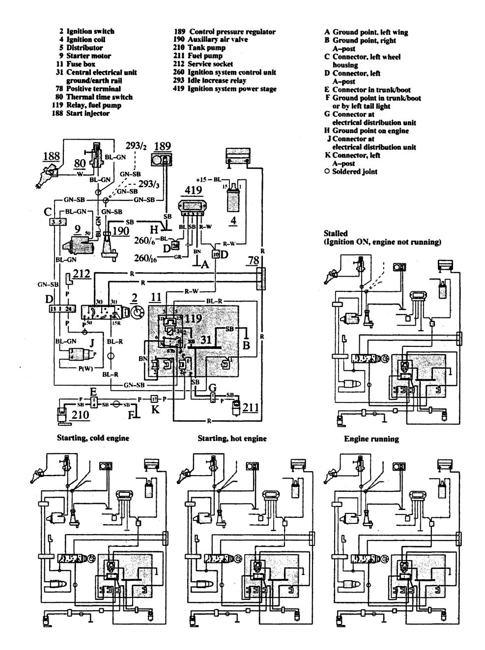 Alfa Romeo Spider Ignition Wiring Diagram. Alfa Romeo Spider ... on