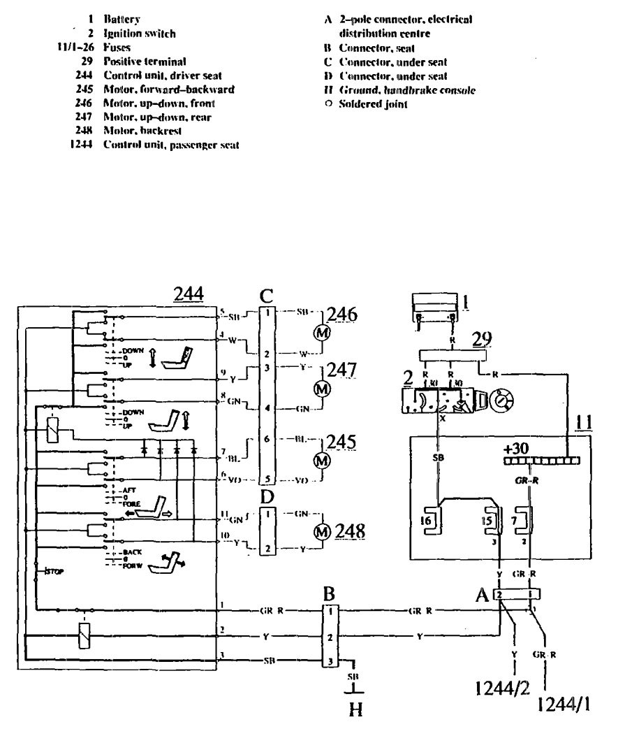 Wiring Diagram For 1990 Volvo 740 : Volvo  wiring diagrams power seats