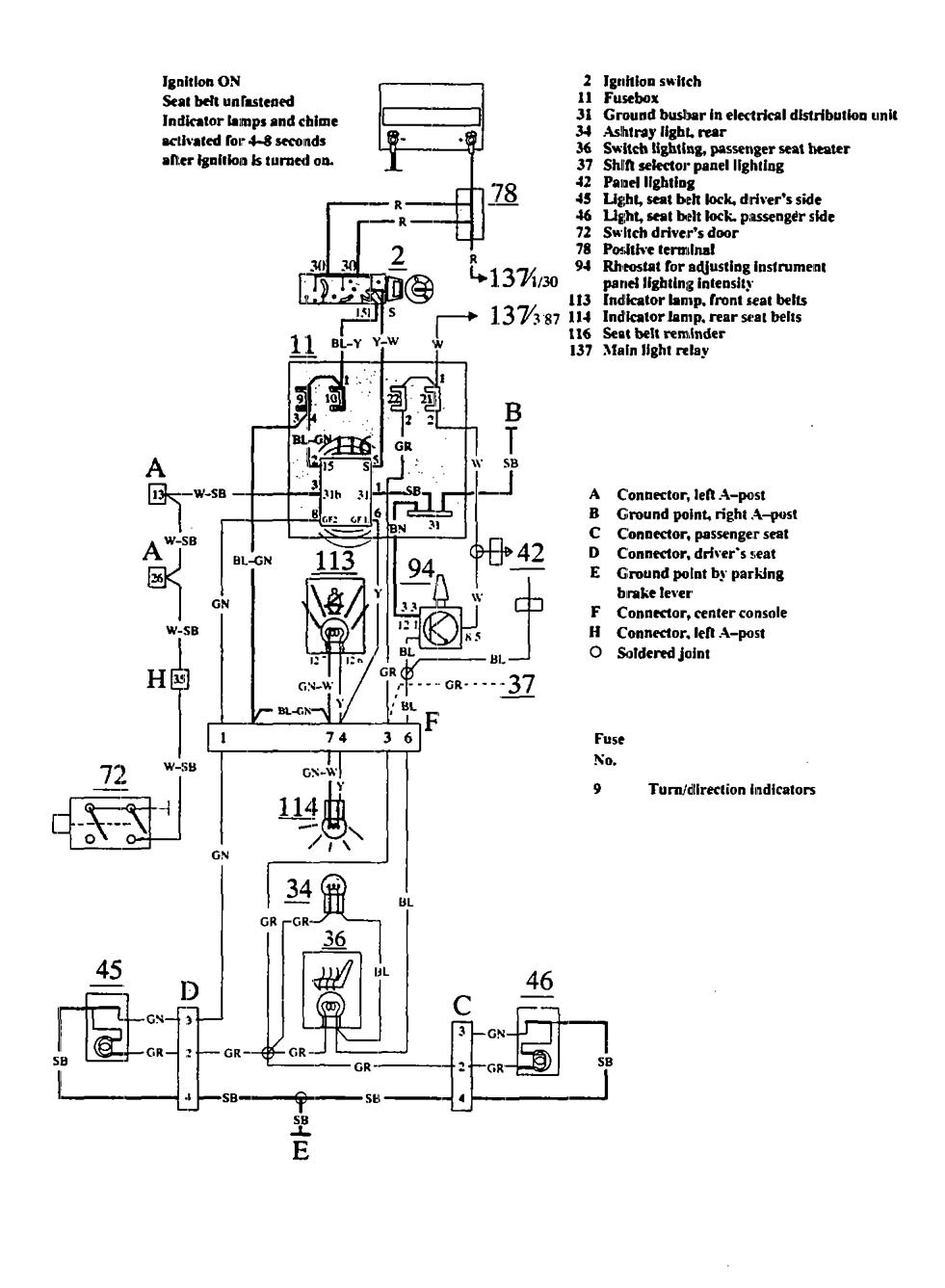 Volvo fuse box wiring diagrams diagram