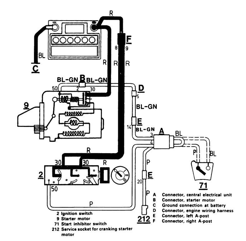Volvo 740  1986 - 1987  - Wiring Diagrams - Starting