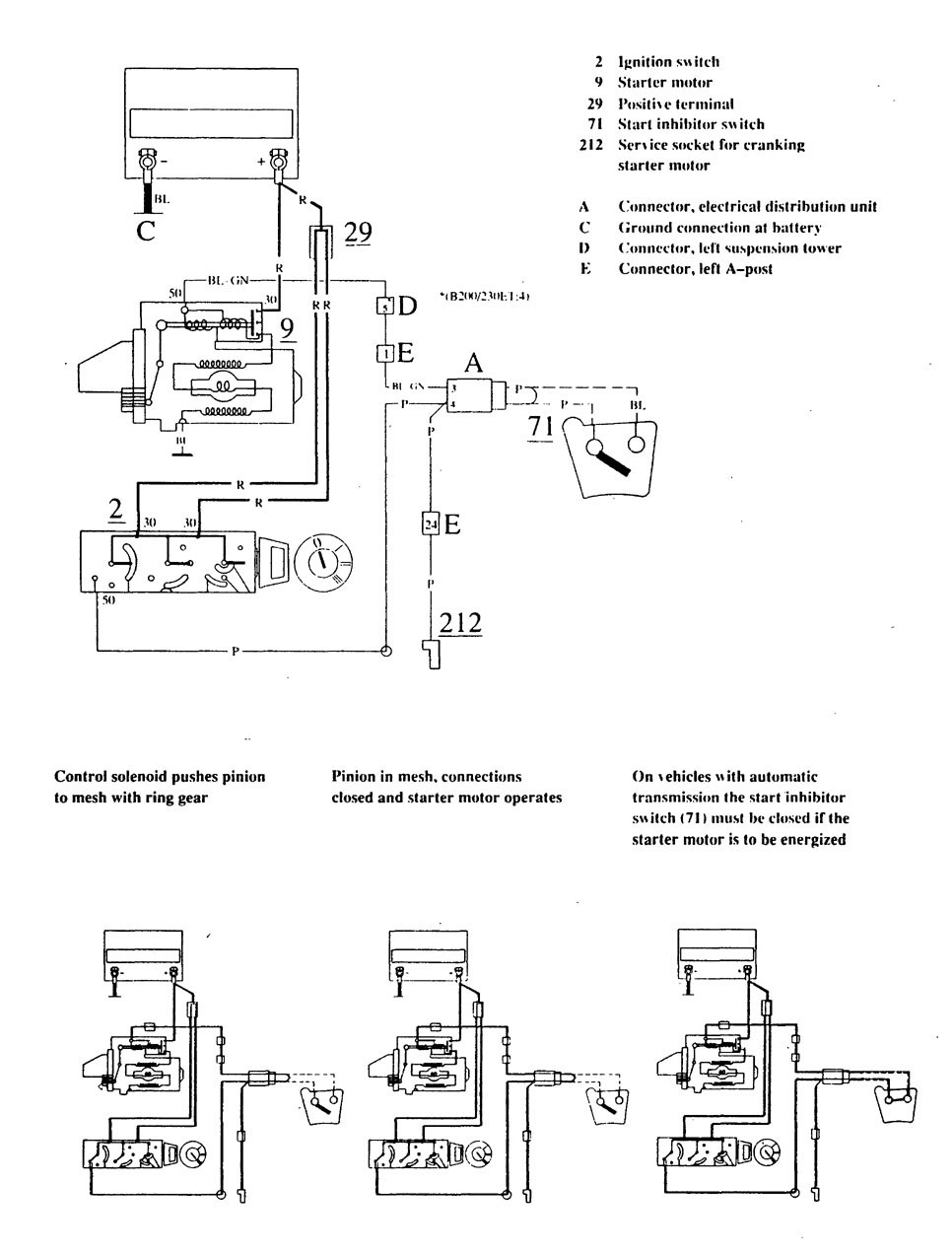 1989 Volvo 240 Battery Wiring Diagrams Real Diagram Gl Fuse Box 740 1991 Starting Carknowledge Rh Info 1990 Alternator