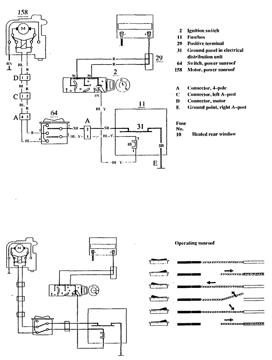 Volvo 740 (1990 – 1991) – wiring diagrams – sun roof – CARKNOWLEDGE