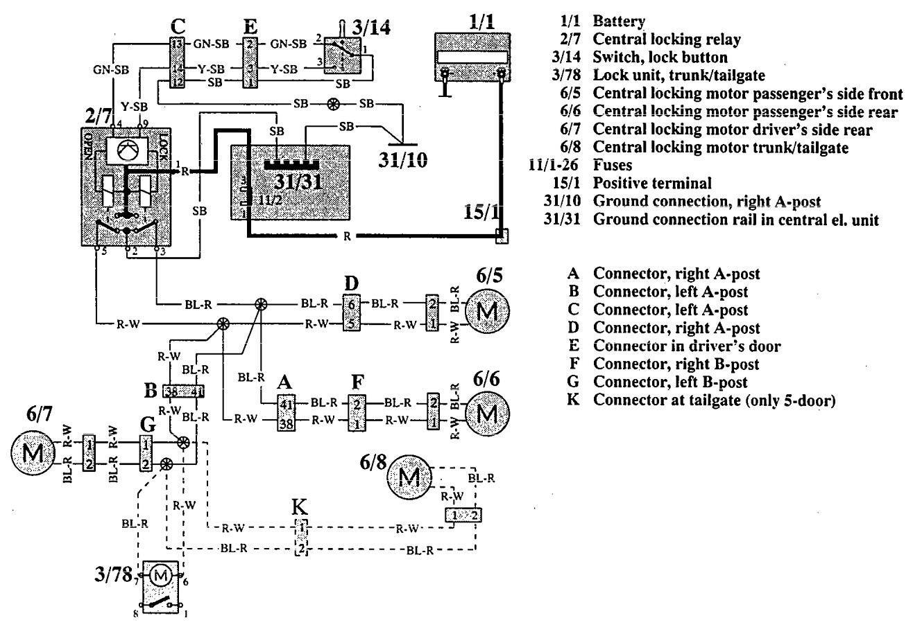 Volvo 740 1992 Wiring Diagrams Power Locks Carknowledge Info