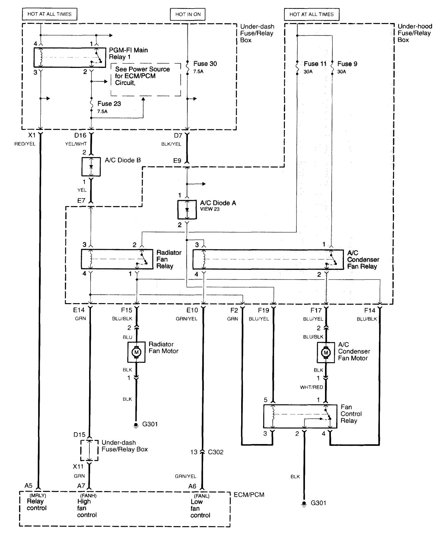 Acura TL (2006) - wiring diagrams - cooling fans - Carknowledge.info | Acura Tl Ac Wiring Diagram |  | Carknowledge.info