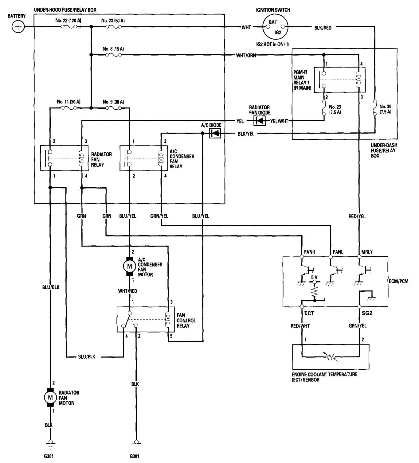 Acura TL (2006) - wiring diagrams - cooling fans - Carknowledge.info | Acura Engine Cooling Diagram |  | Carknowledge.info