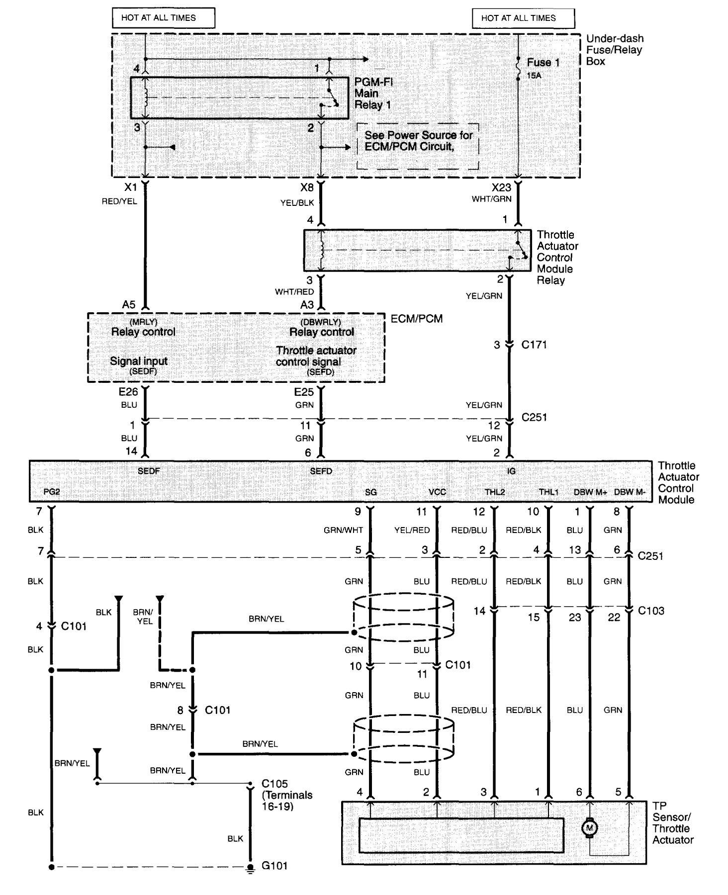Acura Tl 2007 Wiring Diagrams Fuel Control Carknowledge Diagram Part 10