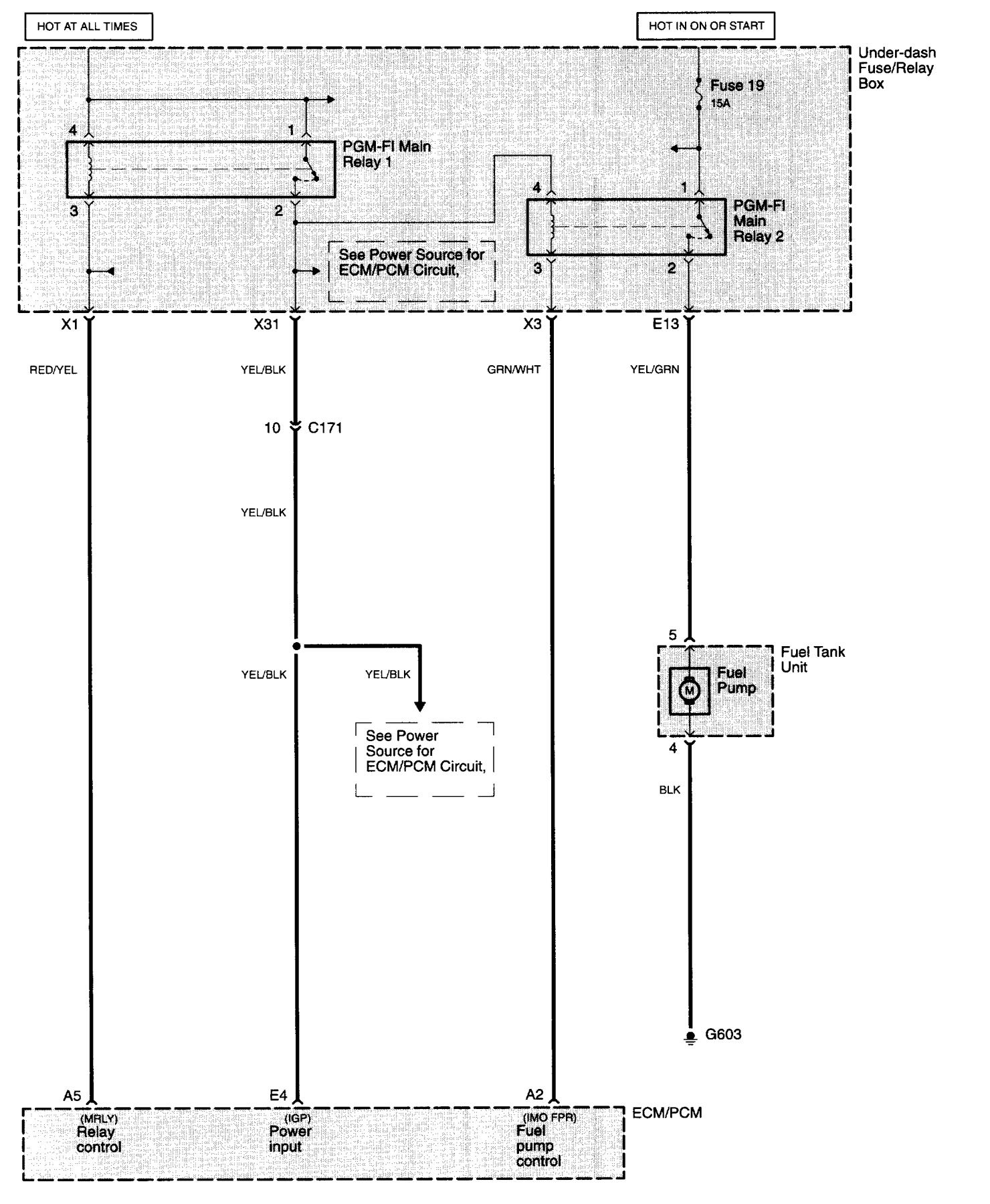 Acura Tl 2007 Wiring Diagrams Fuel Control Carknowledge Diagram For Tank Part 14