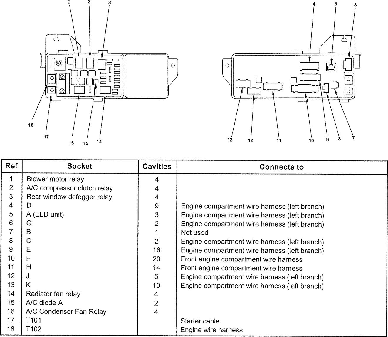 Acura Tl  2005  - Wiring Diagrams - Fuse Panel